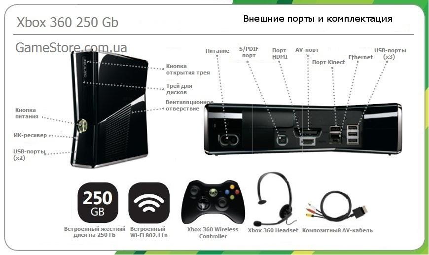 Прошивка в домашних условиях xbox 360 - Val-spb.ru