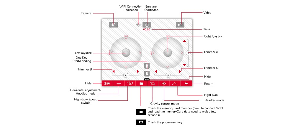 Syma X15W интерфейс приложения