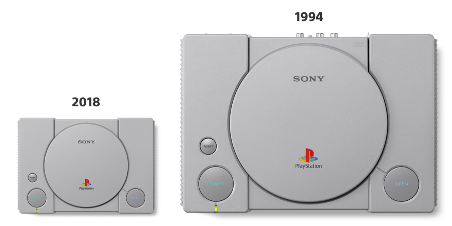 PlayStation Classic vs PlayStation image2